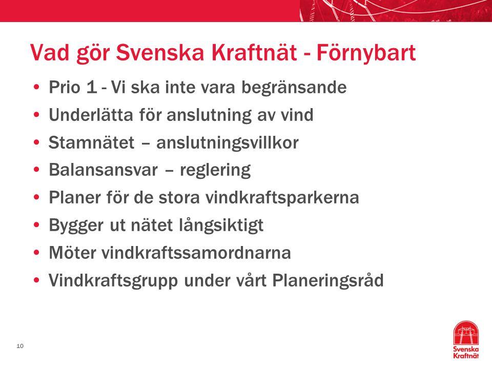 10 Vad gör Svenska Kraftnät - Förnybart Prio 1 - Vi ska inte vara begränsande Underlätta för anslutning av vind Stamnätet – anslutningsvillkor Balansa