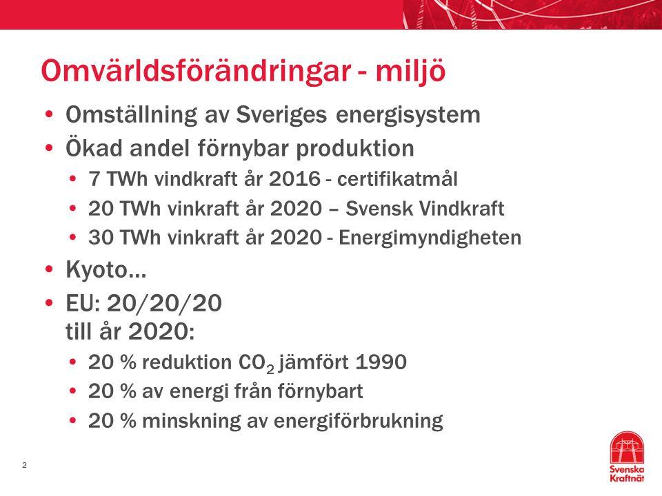 2 Omvärldsförändringar - miljö Omställning av Sveriges energisystem Ökad andel förnybar produktion 7 TWh vindkraft år 2016 - certifikatmål 20 TWh vink
