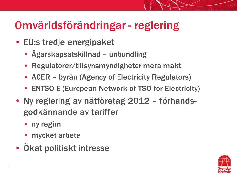 3 Omvärldsförändringar - reglering EU:s tredje energipaket Ägarskapsåtskillnad – unbundling Regulatorer/tillsynsmyndigheter mera makt ACER – byrån (Ag