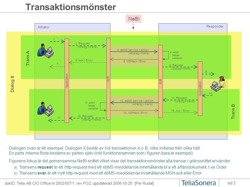 dokID: Telia AB CIO Office nr 2002/007/1, rev PG2, uppdaterad 2006-10-20 [Per Rudal] sid 2 Transaktionsmönster Responder 2. Request (dialog + trans) 4
