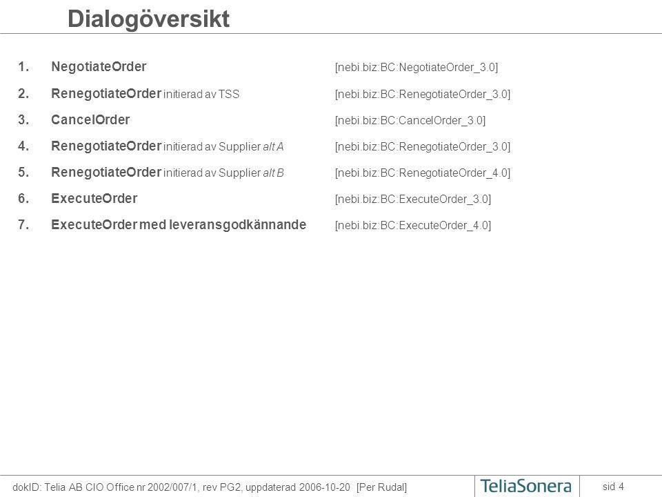 dokID: Telia AB CIO Office nr 2002/007/1, rev PG2, uppdaterad 2006-10-20 [Per Rudal] sid 4 Dialogöversikt 1.NegotiateOrder [nebi.biz:BC:NegotiateOrder