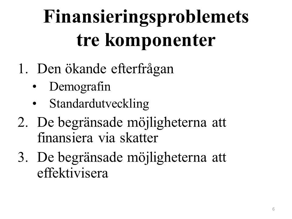 Ett ansenligt finansieringsgap på sikt Tid203020202010 Kostnader och finansiering Medborgarnas efterfrågan Finansieringsgap Oförändrad politik