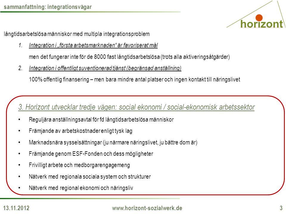 """långtidsarbetslösa människor med multipla integrationsproblem 1.Integration i """"första arbetsmarknaden"""" är favoriserat mål men det fungerar inte för de"""
