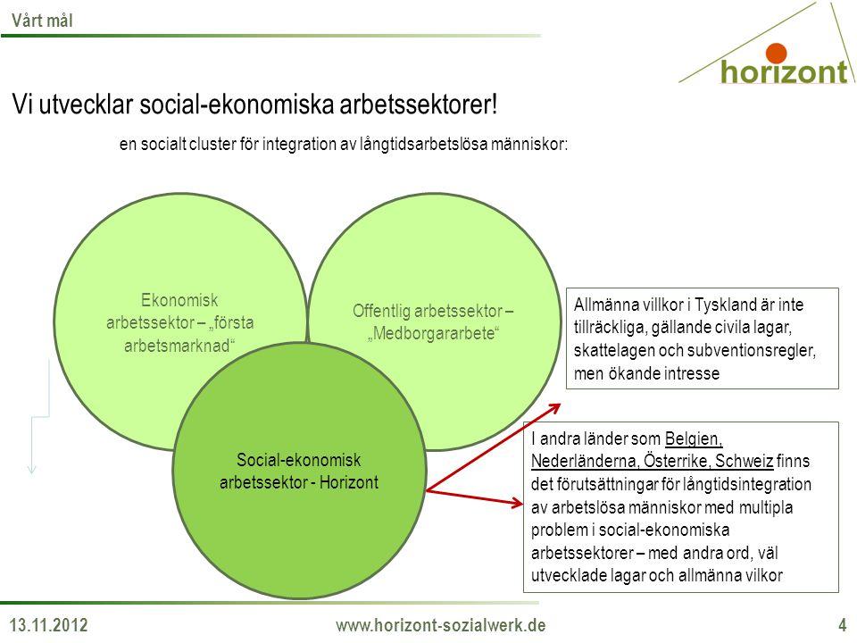 13.11.2012 www.horizont-sozialwerk.de 5 Horizont – socialtföretag för integration Sammanställning av anställda med arbetsanställningar Grundad i 2007 genom EEPL och WEQUA (utbildnings-, utvecklings- och sysselsättningsföretag) Deklaration om allmän nytta.