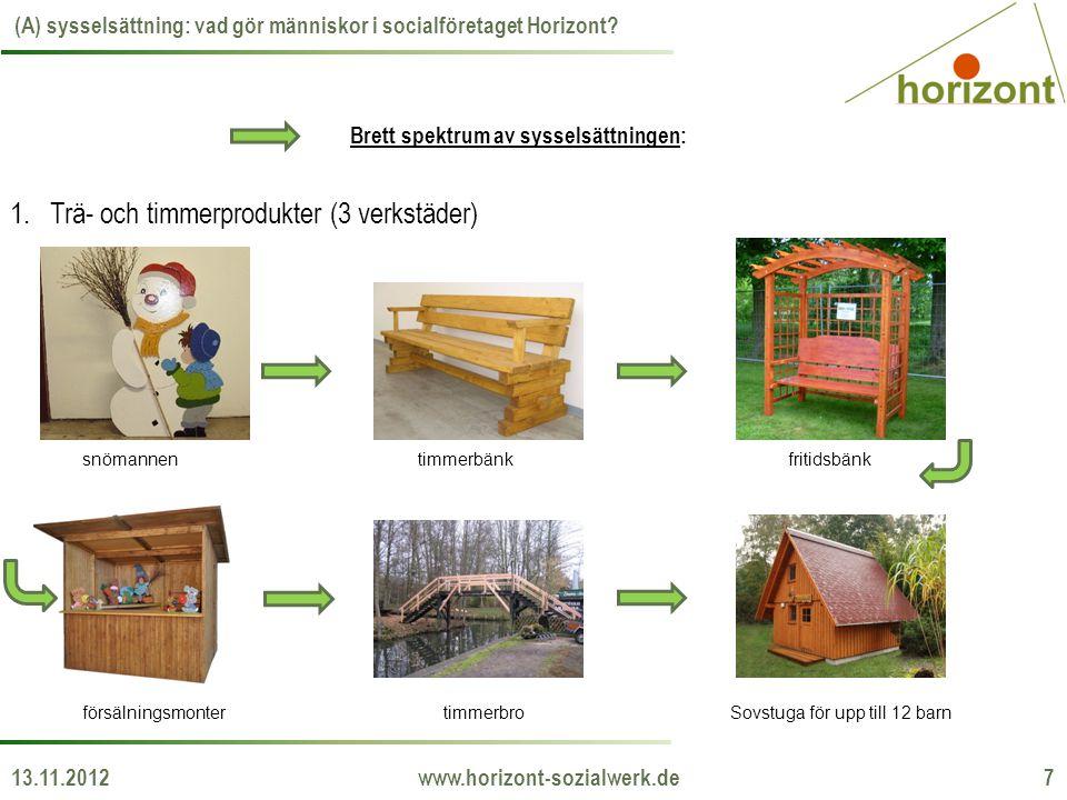 13.11.2012 www.horizont-sozialwerk.de 7 (A) sysselsättning: vad gör människor i socialföretaget Horizont? Brett spektrum av sysselsättningen: 1.Trä- o
