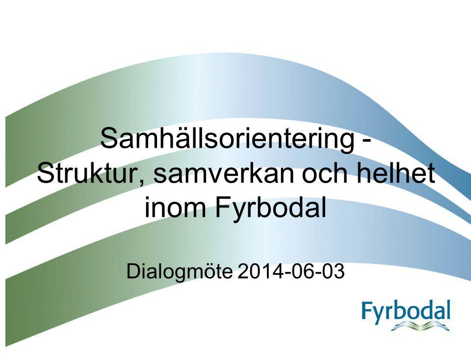 Samhällsorientering - Struktur, samverkan och helhet inom Fyrbodal Dialogmöte 2014-06-03