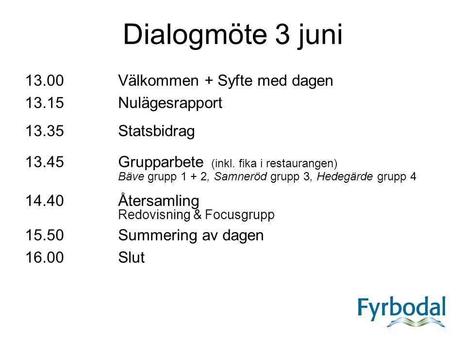 Dialogmöte 3 juni 13.00 Välkommen + Syfte med dagen 13.15 Nulägesrapport 13.35Statsbidrag 13.45Grupparbete (inkl. fika i restaurangen) Bäve grupp 1 +
