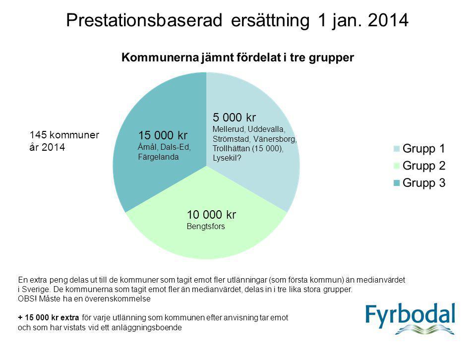 Prestationsbaserad ersättning 1 jan. 2014 5 000 kr Mellerud, Uddevalla, Strömstad, Vänersborg, Trollhättan (15 000), Lysekil? 10 000 kr Bengtsfors 15
