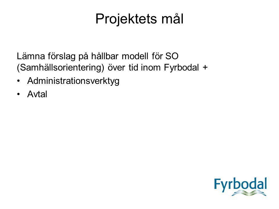 Projektets mål Lämna förslag på hållbar modell för SO (Samhällsorientering) över tid inom Fyrbodal + Administrationsverktyg Avtal