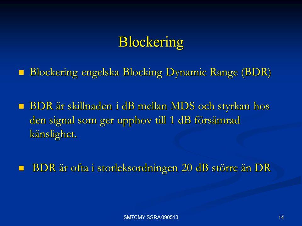 14SM7CMY SSRA 090513 Blockering Blockering engelska Blocking Dynamic Range (BDR) Blockering engelska Blocking Dynamic Range (BDR) BDR är skillnaden i