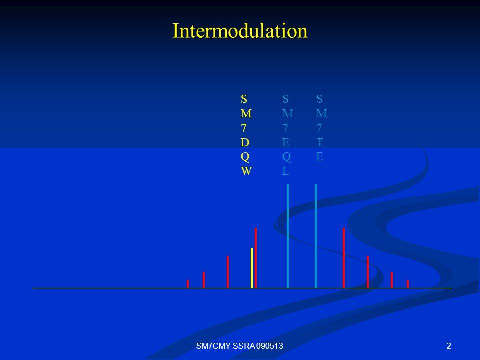 2SM7CMY SSRA 090513 Intermodulation SM7EQLSM7EQL SM7TESM7TE SM7DQWSM7DQW