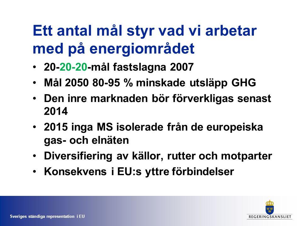 Sveriges ständiga representation i EU Ett antal mål styr vad vi arbetar med på energiområdet 20-20-20-mål fastslagna 2007 Mål 2050 80-95 % minskade utsläpp GHG Den inre marknaden bör förverkligas senast 2014 2015 inga MS isolerade från de europeiska gas- och elnäten Diversifiering av källor, rutter och motparter Konsekvens i EU:s yttre förbindelser