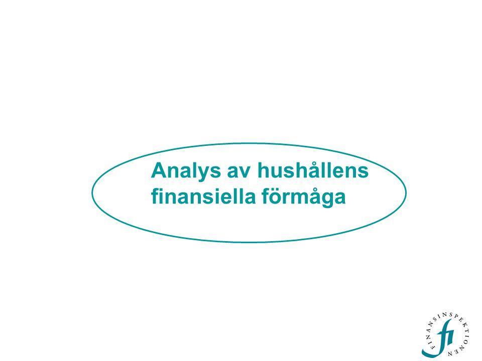 Analys av hushållens finansiella förmåga