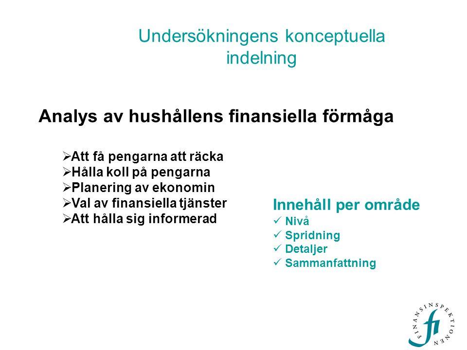Analys av hushållens finansiella förmåga  Att få pengarna att räcka  Hålla koll på pengarna  Planering av ekonomin  Val av finansiella tjänster 