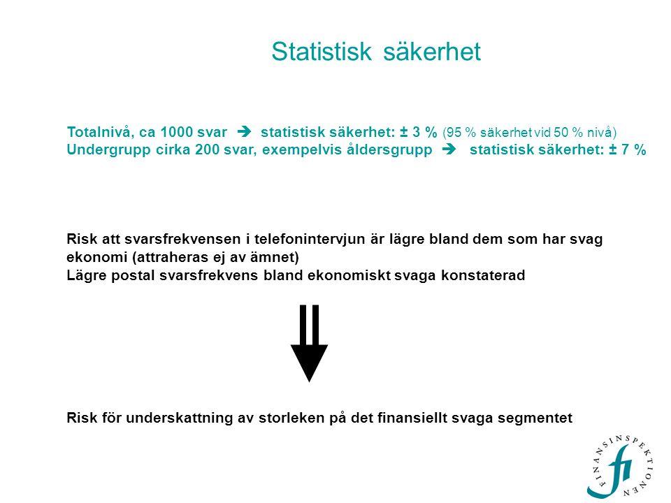 Totalnivå, ca 1000 svar  statistisk säkerhet: ± 3 % (95 % säkerhet vid 50 % nivå) Undergrupp cirka 200 svar, exempelvis åldersgrupp  statistisk säke