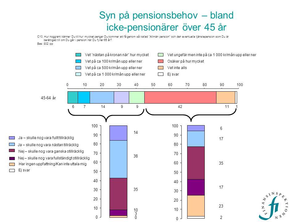 """C10. Hur noggrant känner Du till hur mycket pengar Du kommer att få genom så kallad """"Allmän pension"""" och den eventuella tjänstepension som Du är berät"""