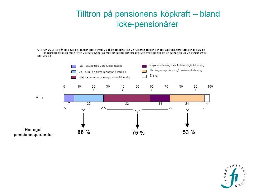 C11. Om Du vore 65 år och skulle gå i pension idag, hur tror Du då att pengarna från Din Allmänna pension och den eventuella tjänstepension som Du då