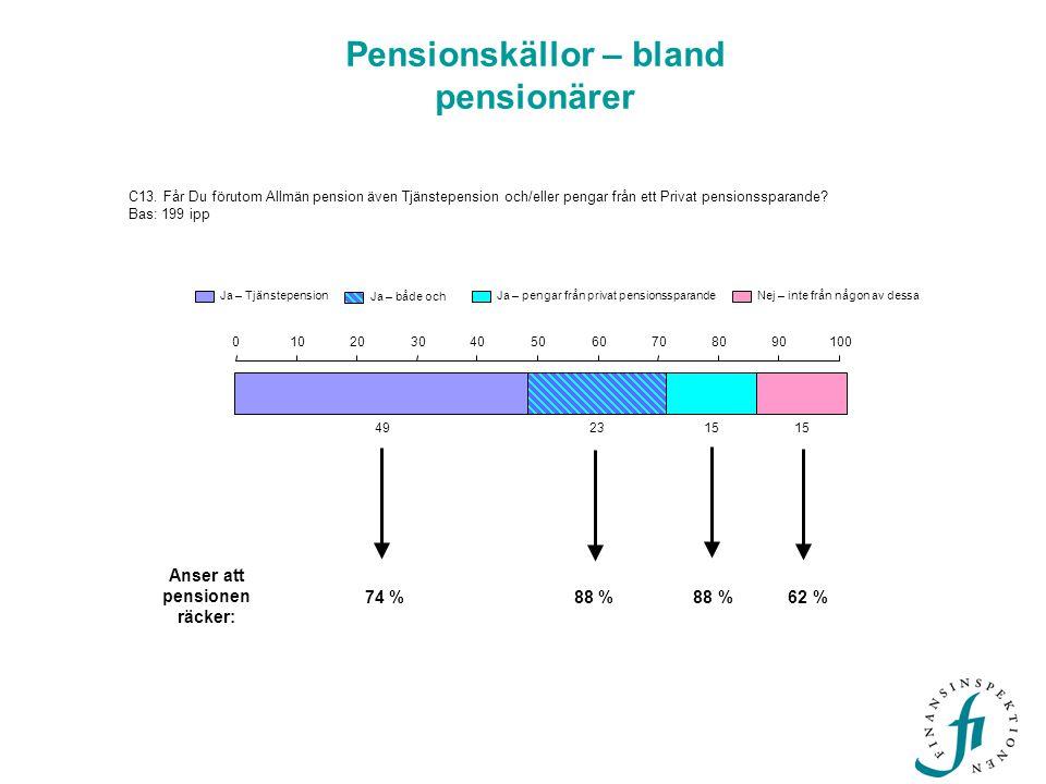 Pensionskällor – bland pensionärer C13. Får Du förutom Allmän pension även Tjänstepension och/eller pengar från ett Privat pensionssparande? Bas: 199