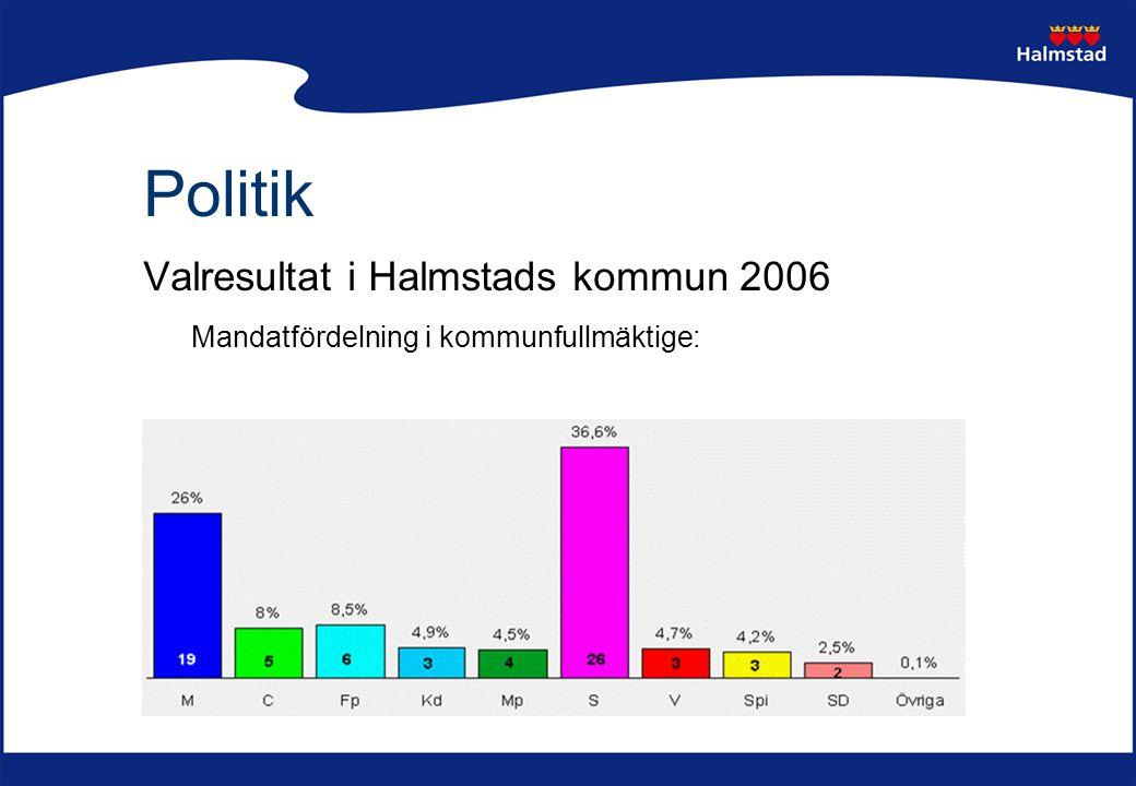 Politik Valresultat i Halmstads kommun 2006 Mandatfördelning i kommunfullmäktige: