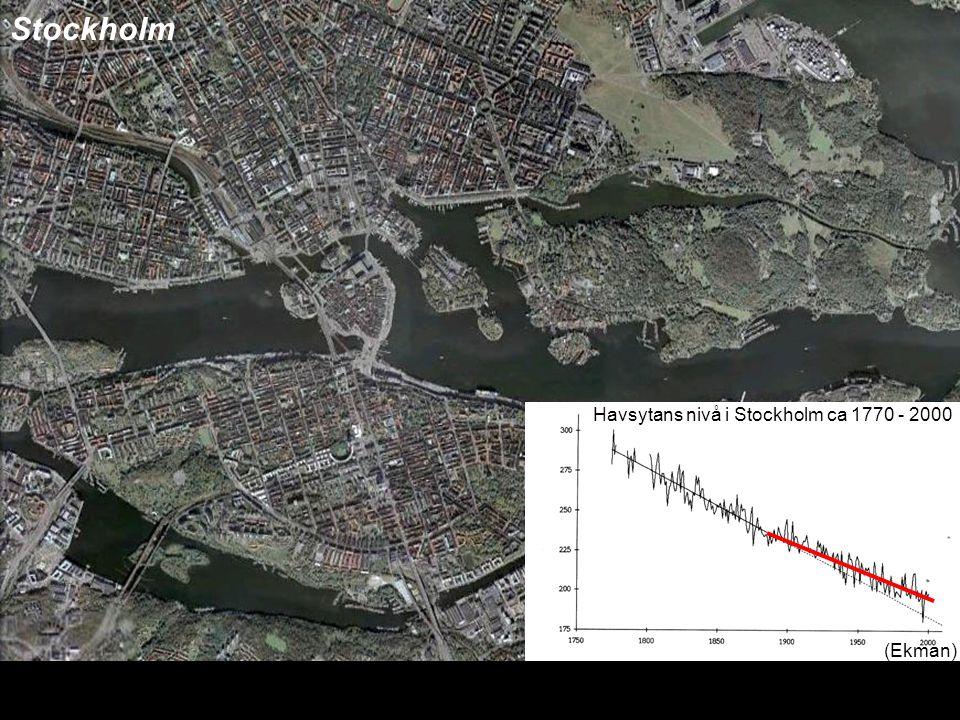 2014-12-12 Johan Kleman, Professor, Instutitionen för naturgeografi och kvartärgeologi 20 Havsytans nivå i Stockholm ca 1770 - 2000 Stockholm (Ekman)
