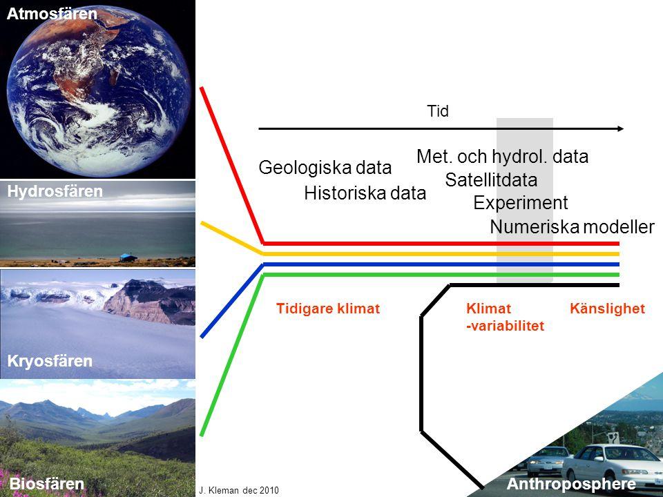 Atmosfären Kryosfären Hydrosfären Geologiska data Experiment Satellitdata Met. och hydrol. data Historiska data BiosfärenAnthroposphere J. Kleman dec