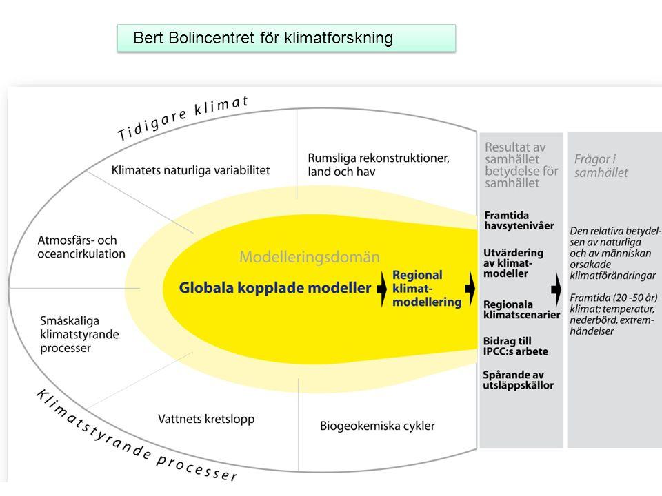 Bert Bolincentret för klimatforskning
