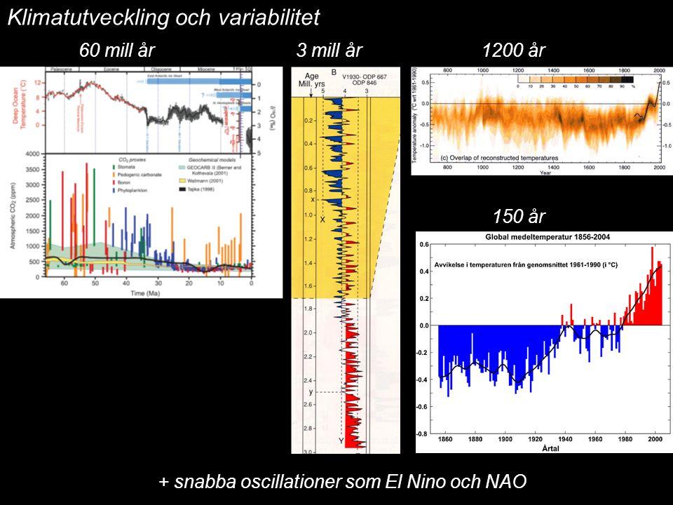 2014-12-12 Johan Kleman, Professor, Instutitionen för naturgeografi och kvartärgeologi 9 150 år3000000 år55000000 år 60 mill år3 mill år 150 år 1200 å
