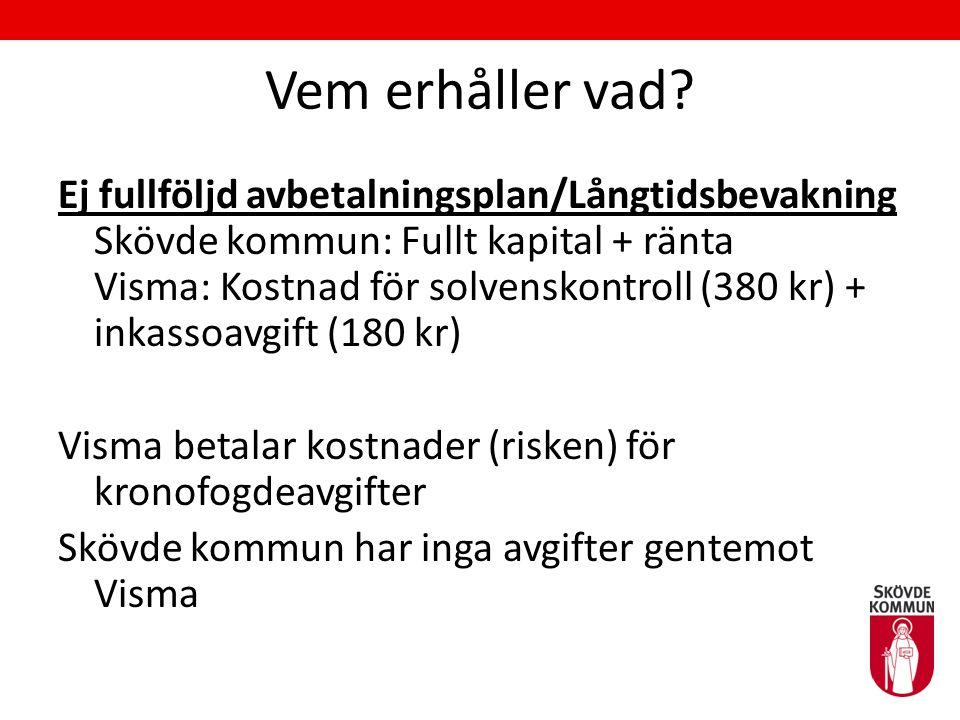 Vem erhåller vad? Ej fullföljd avbetalningsplan/Långtidsbevakning Skövde kommun: Fullt kapital + ränta Visma: Kostnad för solvenskontroll (380 kr) + i