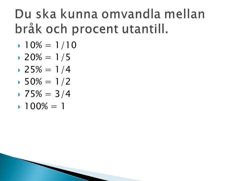  10% = 1/10  20% = 1/5  25% = 1/4  50% = 1/2  75% = 3/4  100% = 1