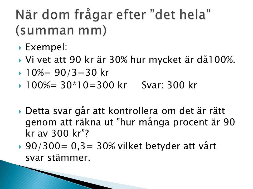  Exempel:  Vi vet att 90 kr är 30% hur mycket är då100%.  10%= 90/3=30 kr  100%= 30*10=300 krSvar: 300 kr  Detta svar går att kontrollera om det