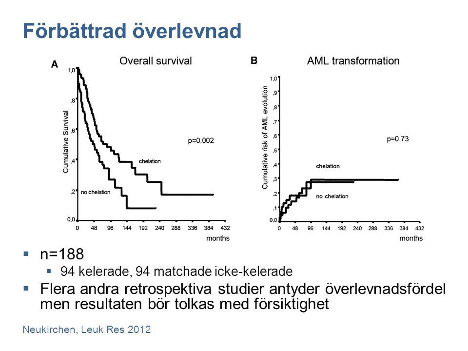 Förbättrad överlevnad Neukirchen, Leuk Res 2012  n=188  94 kelerade, 94 matchade icke-kelerade  Flera andra retrospektiva studier antyder överlevna