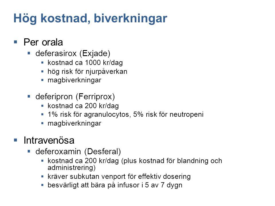 Hög kostnad, biverkningar  Per orala  deferasirox (Exjade)  kostnad ca 1000 kr/dag  hög risk för njurpåverkan  magbiverkningar  deferipron (Ferr