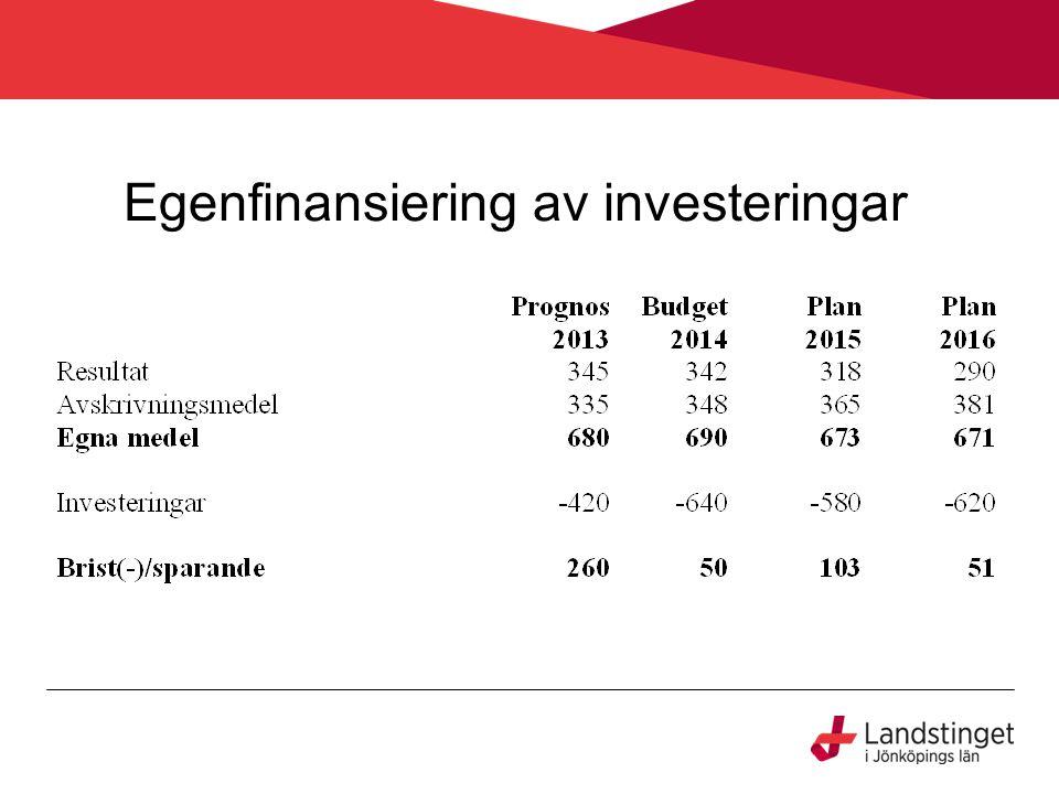 Egenfinansiering av investeringar
