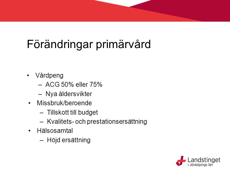 Förändringar primärvård Vårdpeng –ACG 50% eller 75% –Nya åldersvikter Missbruk/beroende –Tillskott till budget –Kvalitets- och prestationsersättning Hälsosamtal –Höjd ersättning