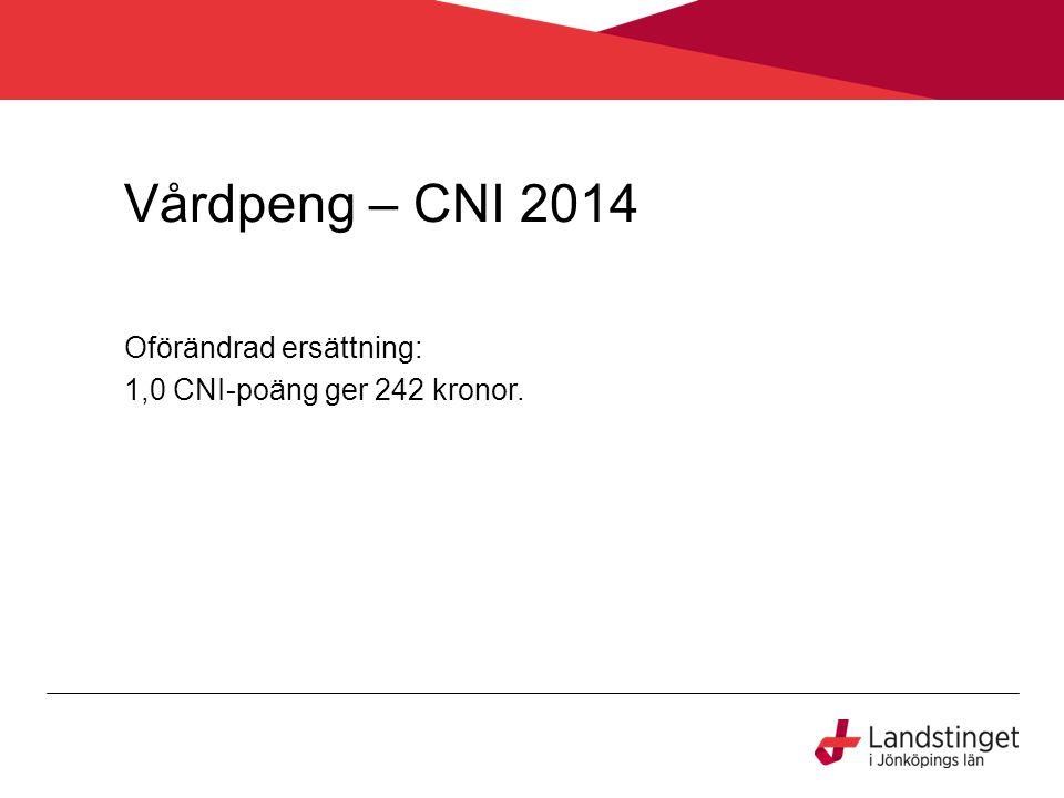 Vårdpeng – CNI 2014 Oförändrad ersättning: 1,0 CNI-poäng ger 242 kronor.