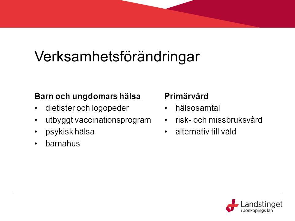 Justeringar och uppräkningar PostIndex / Procent Löner2,5% Sociala avgifter44,13% (42,32%) Intern ränta2,9% (oförändrad) Basläkemedel (5613)-2,2% Sjukhusspecifika läkemedel (5613) samt läkemedel på rekvisition (5611) 5% (2,5% till förvaltning, 2,5% till hantering av nya dyra läkemedel ) Förbrukning1,4% Vägt index exklusive läkemedel (LPIK)2,7%