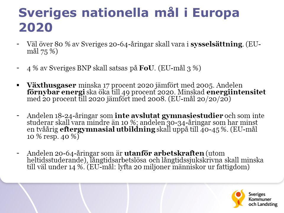 Sveriges nationella mål i Europa 2020 - Väl över 80 % av Sveriges 20-64-åringar skall vara i sysselsättning. (EU- mål 75 %) - 4 % av Sveriges BNP skal
