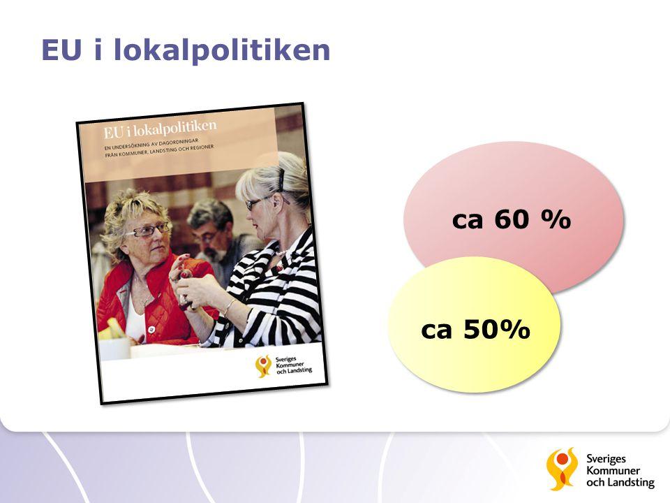 Olika former av påverkan Rättslig Bindande för medlemsstaterna -Förordningar gäller över svensk lagstiftning -Direktiv ska införlivas i svensk lagstiftning Politisk/kulturell Samordning genom icke- bindande verktyg - Riktlinjer och råd - Utbyte av goda exempel EU:s program och fonder