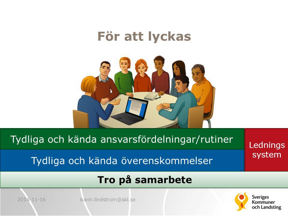 För att lyckas 2014-11-16karin.lindstrom@skl.se Tydliga och kända överenskommelser Tydliga och kända ansvarsfördelningar/rutiner Lednings system Tro p