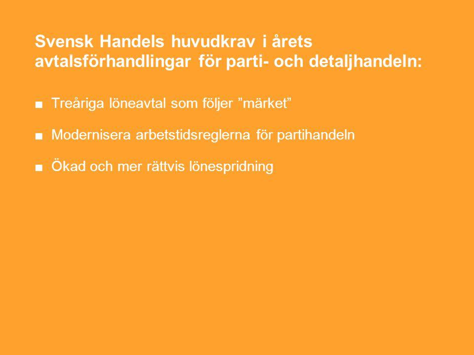 Svensk Handels huvudkrav i årets avtalsförhandlingar för parti- och detaljhandeln: ■Treåriga löneavtal som följer märket ■Modernisera arbetstidsreglerna för partihandeln ■Ökad och mer rättvis lönespridning