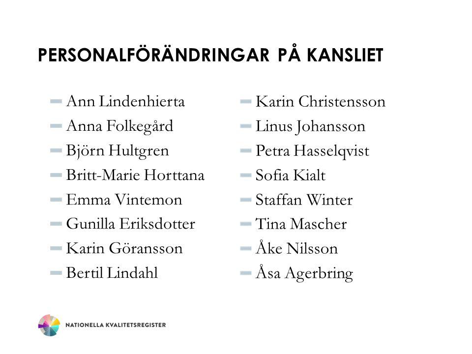 PERSONALFÖRÄNDRINGAR PÅ KANSLIET Ann Lindenhierta Anna Folkegård Björn Hultgren Britt-Marie Horttana Emma Vintemon Gunilla Eriksdotter Karin Göransson