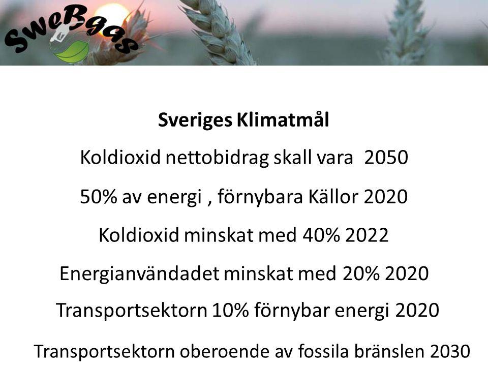 Biogasutbildning 2011 Sveriges Klimatmål Koldioxid nettobidrag skall vara 2050 50% av energi, förnybara Källor 2020 Koldioxid minskat med 40% 2022 Energianvändadet minskat med 20% 2020 Transportsektorn 10% förnybar energi 2020 Transportsektorn oberoende av fossila bränslen 2030
