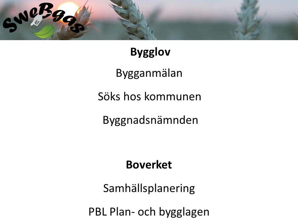 Bygglov Bygganmälan Söks hos kommunen Byggnadsnämnden Boverket Samhällsplanering PBL Plan- och bygglagen