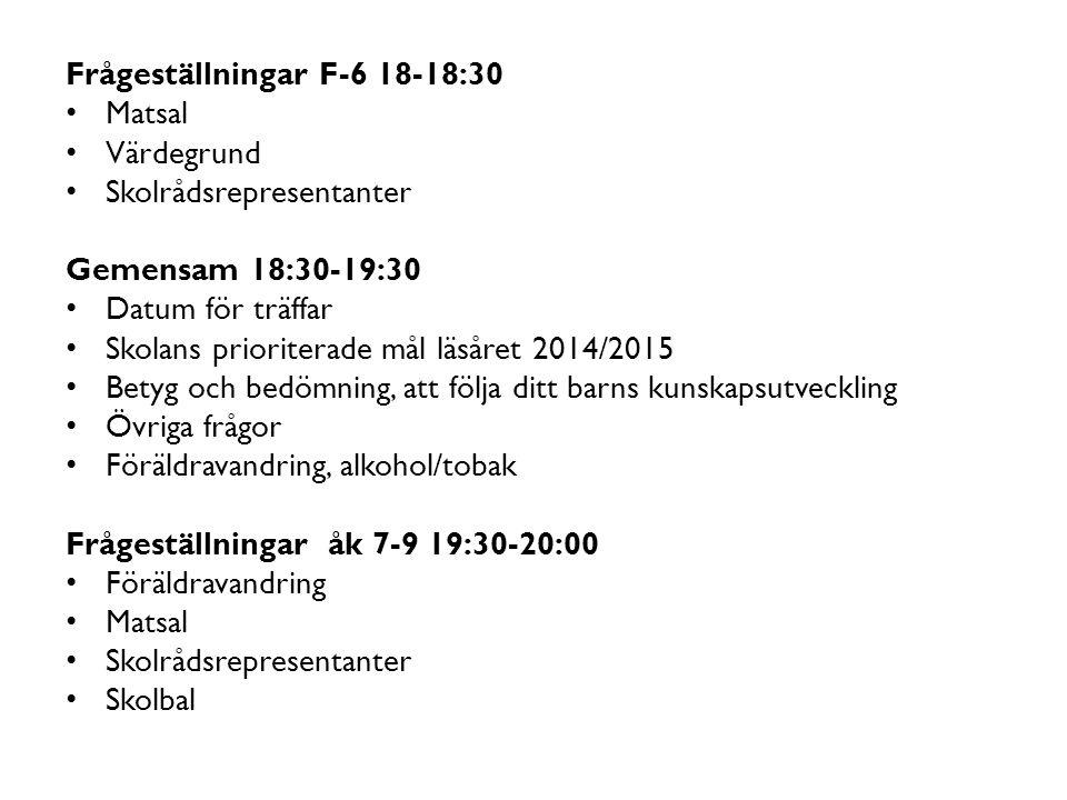 Frågeställningar F-6 18-18:30 Matsal Värdegrund Skolrådsrepresentanter Gemensam 18:30-19:30 Datum för träffar Skolans prioriterade mål läsåret 2014/20