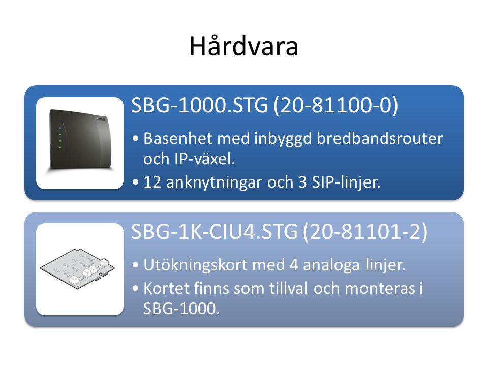 Hårdvara SBG-1000.STG (20-81100-0) Basenhet med inbyggd bredbandsrouter och IP-växel. 12 anknytningar och 3 SIP-linjer. SBG-1K-CIU4.STG (20-81101-2) U