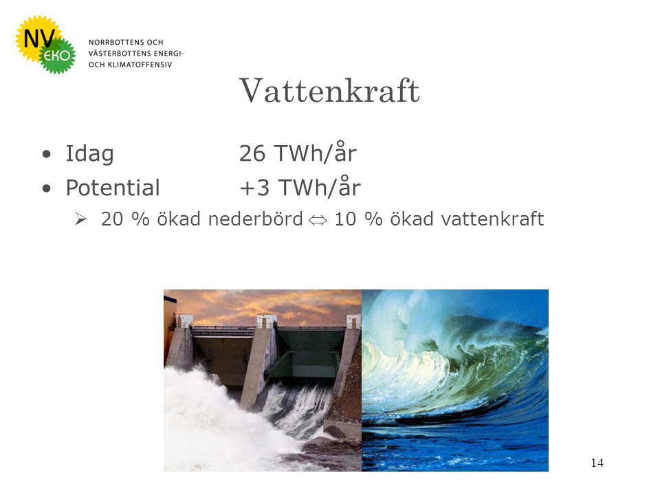 14 Vattenkraft Idag 26 TWh/år Potential+3 TWh/år  20 % ökad nederbörd  10 % ökad vattenkraft