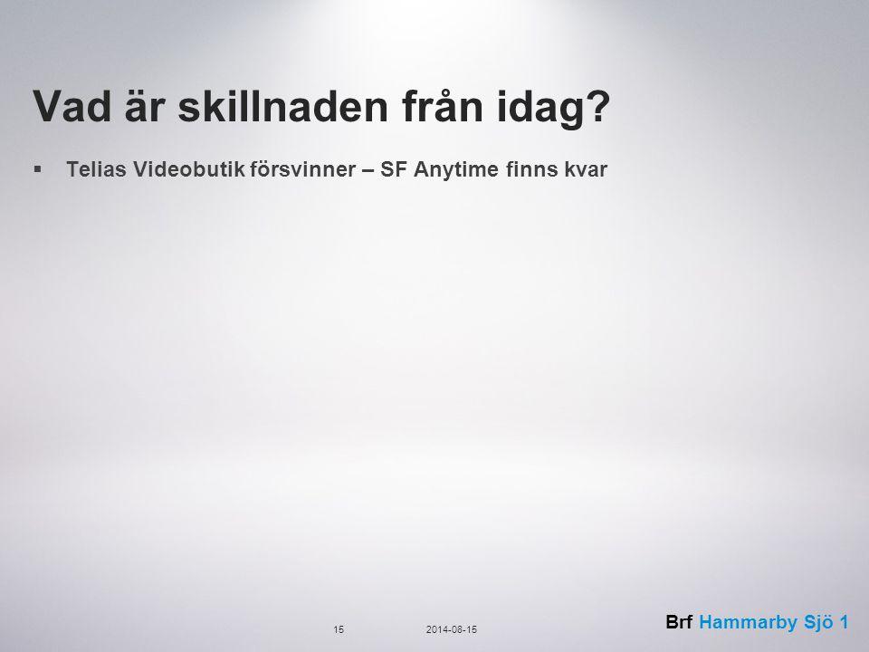 Brf Hammarby Sjö 1 Vad är skillnaden från idag.