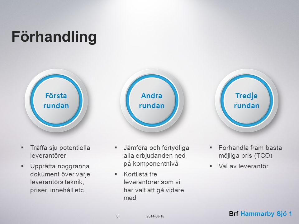 Brf Hammarby Sjö 1 Förhandling Första rundan Andra rundan Tredje rundan  Träffa sju potentiella leverantörer  Upprätta noggranna dokument över varje leverantörs teknik, priser, innehåll etc.