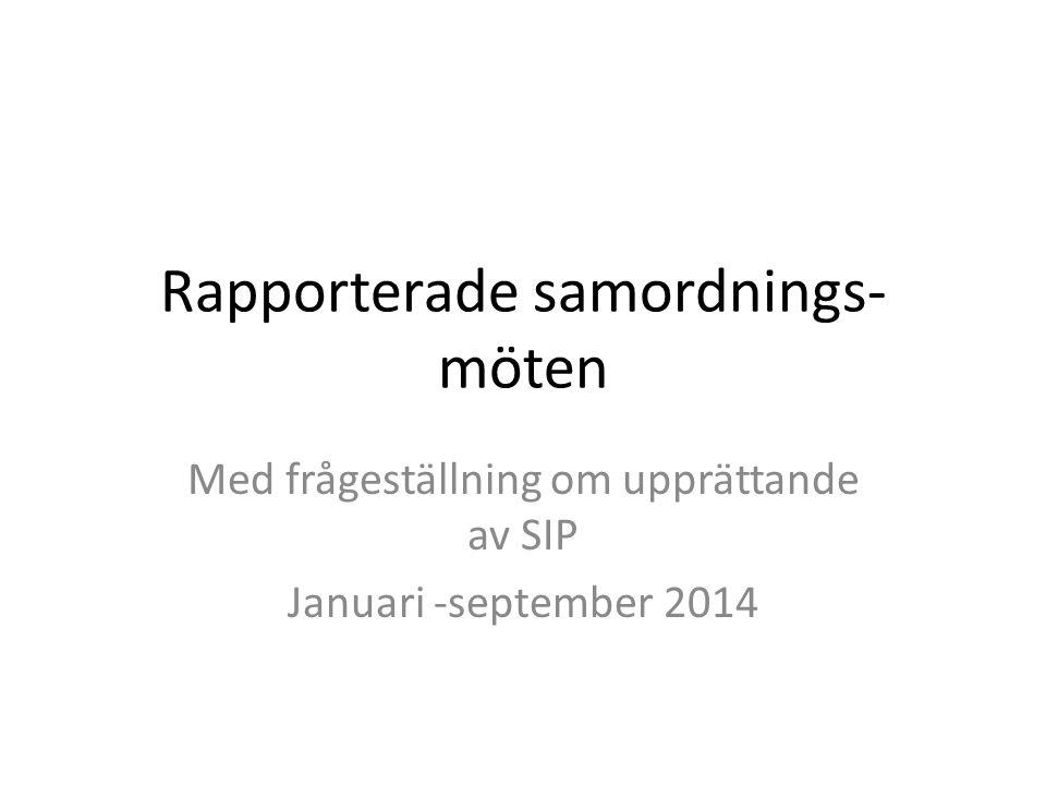 Rapporterade samordnings- möten Med frågeställning om upprättande av SIP Januari -september 2014