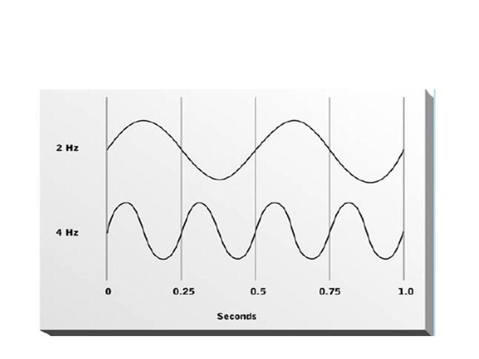 """Frekvens Ex: Beroende på hur fort en högtalare vibrerar så bildas fler eller färre vågor i luften. Antalet vågor på en sekund kallas för """"frekvens"""" oc"""